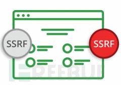 See-SURF:一款基于Python的潜在SSRF参数扫描工具