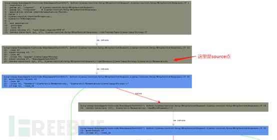 Hades开源白盒审计系统V1.0.0
